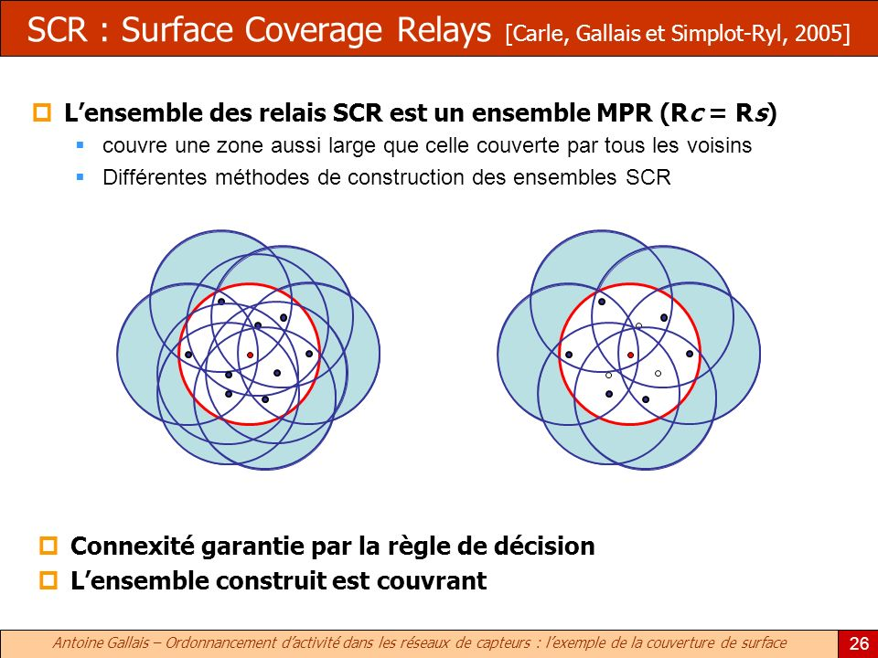 SCR : Surface Coverage Relays [Carle, Gallais et Simplot-Ryl, 2005]